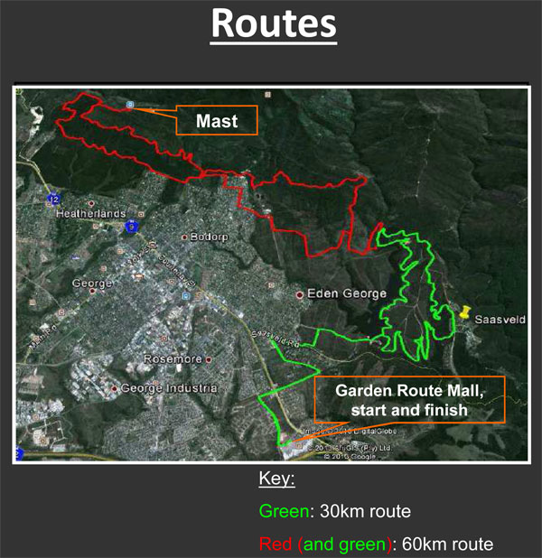 Mall to Mast Route