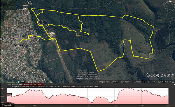 Trail Time 15km route and profile